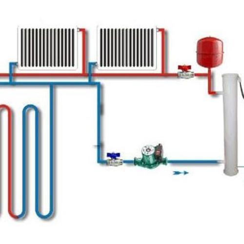 Электрическое и дизельное отопление